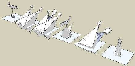 Google Sketchup : triangulation laser